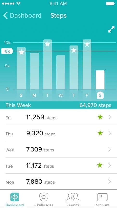 Visualizzazione APP Fitbit per il monitoraggio dei passi