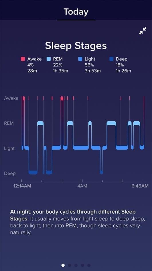 Visualizzazione App Fitbit del monitoraggio del sonno